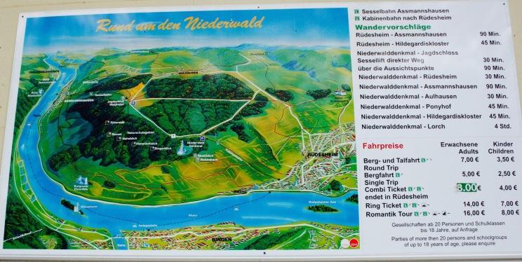 Niederwald Wanderung